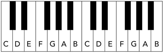Diapason Vs Yamaha Piano
